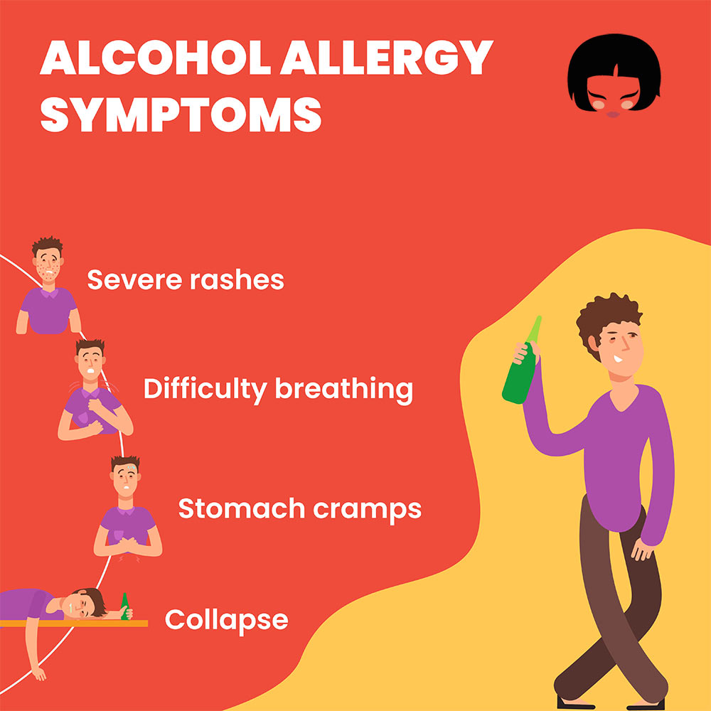 Here are common alcohol allergy symptoms, not to be confused with Asian Flush or alcohol flush reaction.