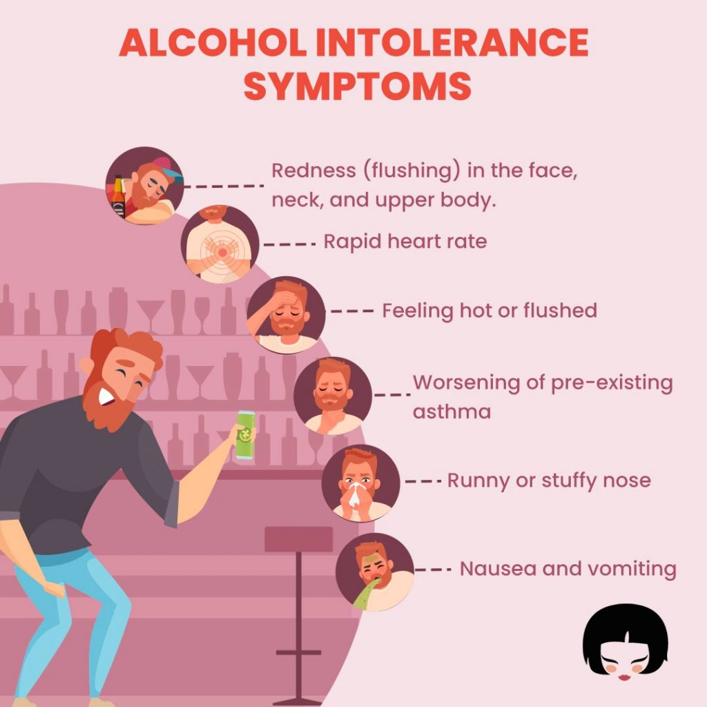 Here are a list of common alcohol intolerance symptoms